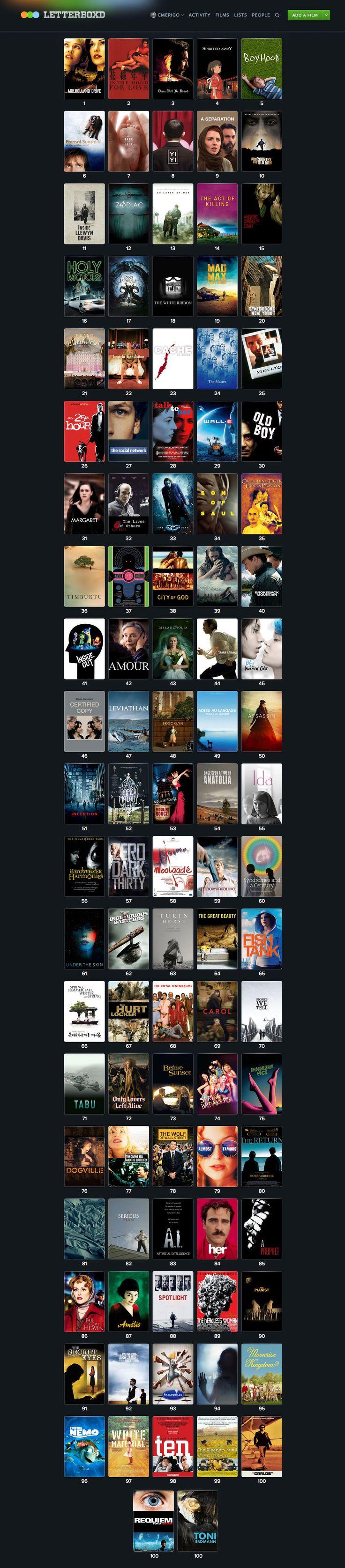 http://www.b9.com.br/66707/entretenimento/os-top-100-melhores-filmes-do-seculo-21-segundo-pesquisa-da-bbc/ BBC Letterboxd