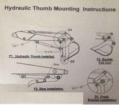 How to Install a Hydraulic Excavator or Backhoe Thumb – MiniExcavatorThumbs.com