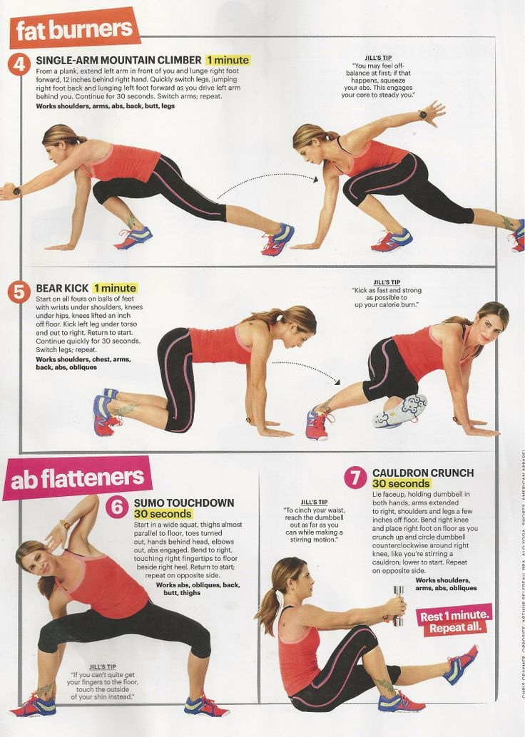 Jillian Michaels featured in SELF magazine  www.brooklynfitchick.com