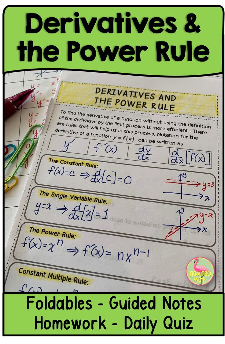 Derivatives And The Power Rule Precalculus Unit 10 Precalculus Calculus Teacher Power Rule