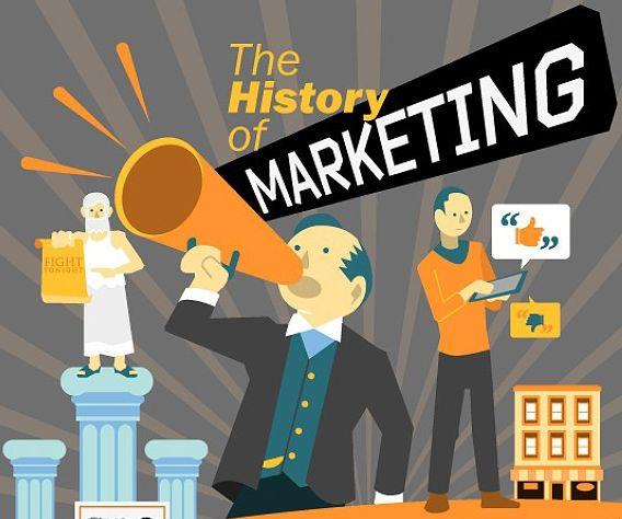 Pazarlamanın Tarihi (Infografik) - Dijital Dünya | Sem Sector Online Pazarlama