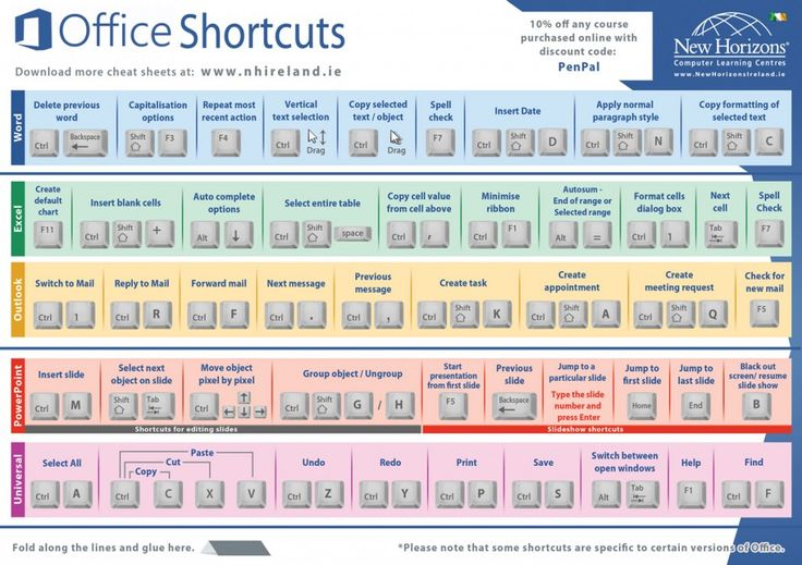 The best Microsoft office keyboard short-cuts all together in one convenient cheat sheet. Download here: http://www.nhireland.ie/resources/downloads