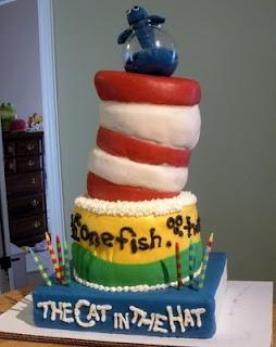 Cake Derections