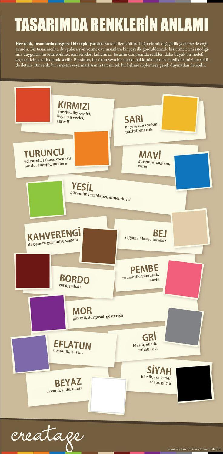 İnfografik: Tasarımda Renklerin Anlamı