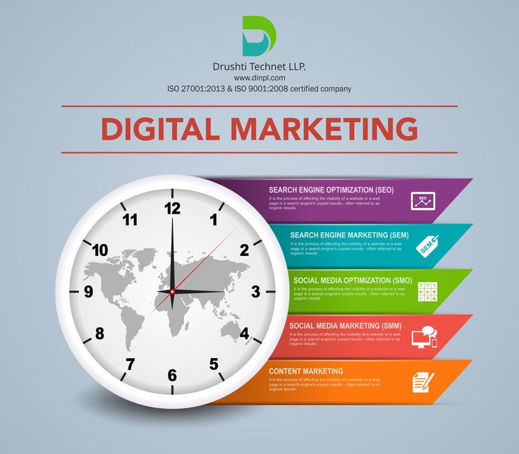 #Digital #Marketing Services - Strategies focused on increasing the reach and visibility of your #business. http://www.dinpl.com/sem-seo-services/