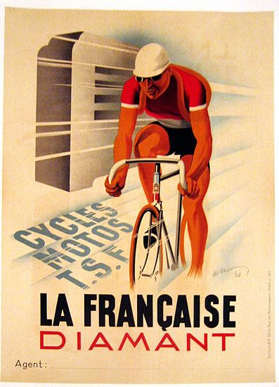 Vintage Advertising Posters