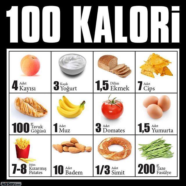 Önemli olan kalori saymak değil sağlıklı besin seçimi yapmak  #beslenme #sağlıklıbeslenme #diet #diyetisyen #gerçekdiyetisyen #healthylifestyle #healthyliving #healthyeating #nutrition #nutritionist #fit #calories #dytaysenurakoz #aysenurakoz