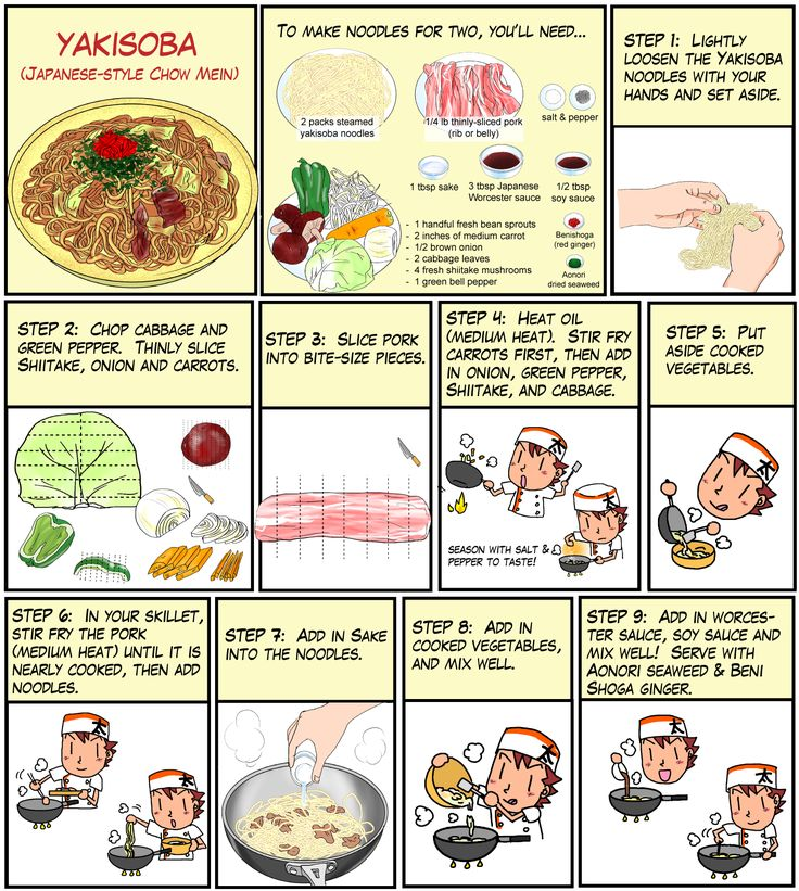 Recipes | Chef Taro