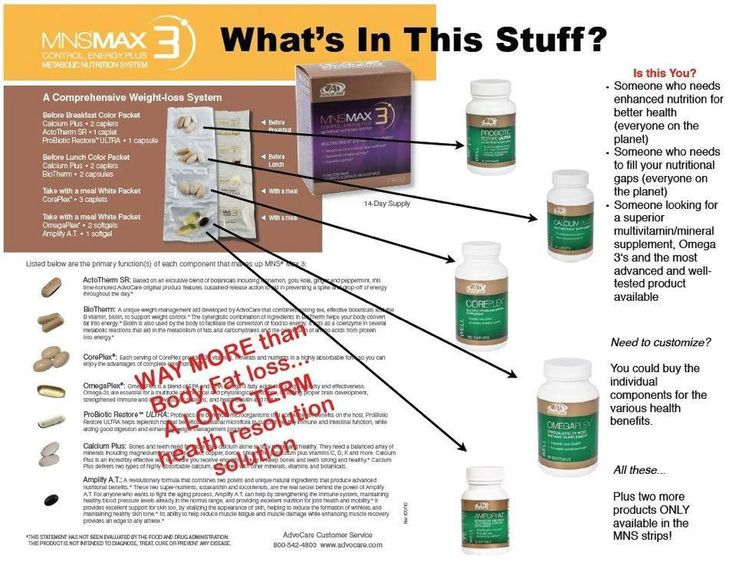 MNS3...Fills in all nutritional gaps!!