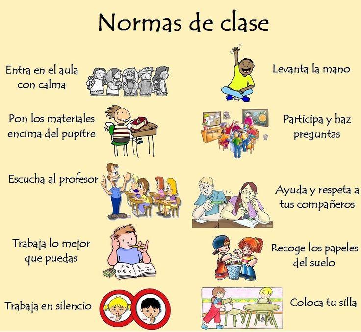 Reglas en clase y frases para comunicar en clase (ficha) - ¡Olé Lardy!