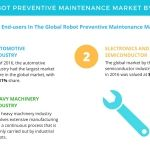 Robot Preventive Maintenance Market - Segmentation Analysis and Forecast by Technavio