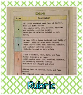 RUBRIC for Interactive Notebook Maintenance from First Week: Setting Up Science Notebooks {Photos Galore!}