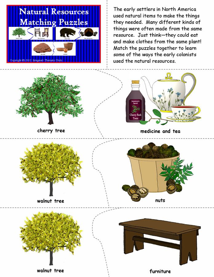 9 best images about Natural Resources on Pinterest | A natural ...