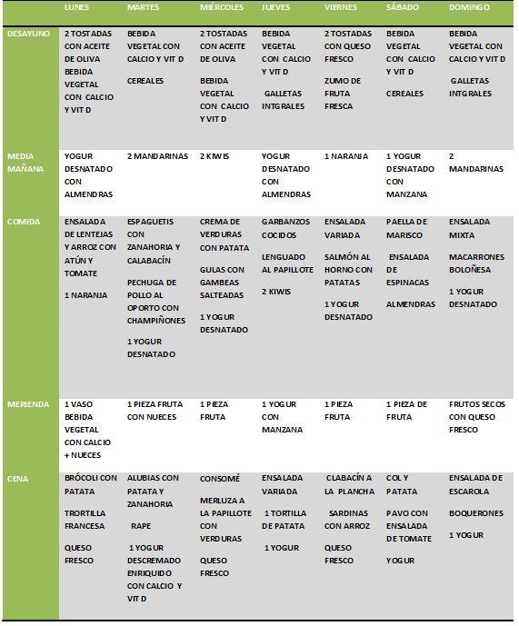 dieta circadiana libro pdf