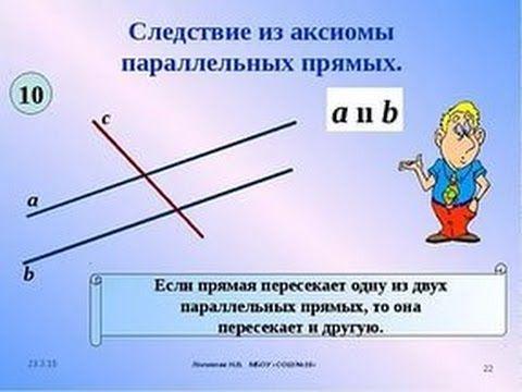 Следствия из аксиомы параллельных прямых . Знания по математике