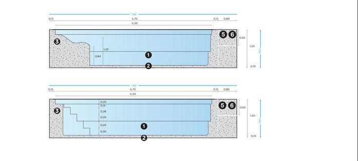 Bassin 6M70x3M20x1M50 fond plat Piscine coque 6M70x3M20x1M50, réservation en ligne toute l'année et programmation livraison à la carte Piscine Coloris Blanc, Ivoire, Gris, Bleu (28,25 m3) Mousse polyuréthane: quelques degrés en température de l'eau Kit entretien y compris transport (Sud) ajouter 1 200€ (Nord), ajouter 1 400€ (Ouest), ajouter 1 500€ (Est)