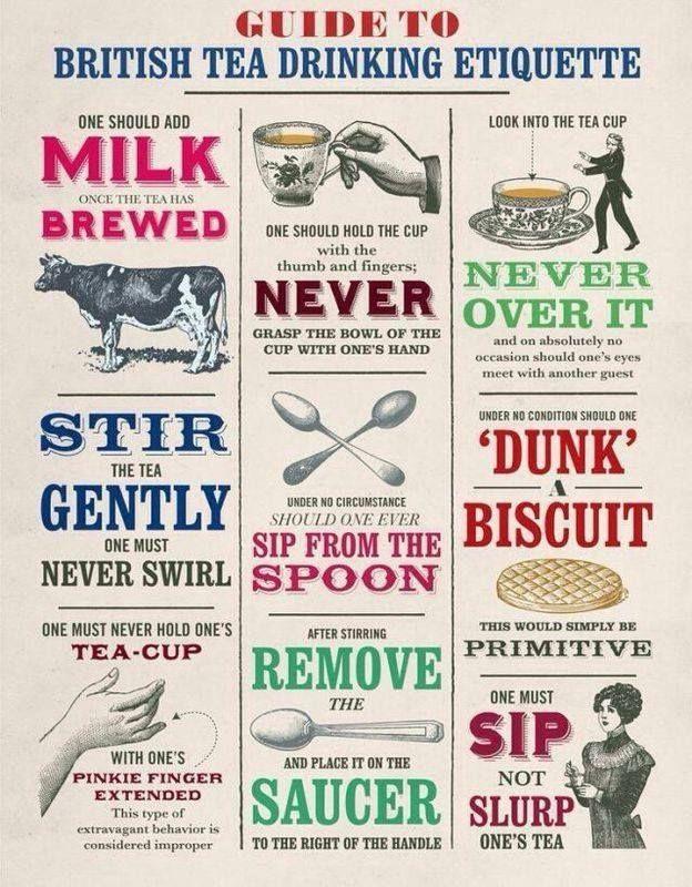 British tea time etiquette .