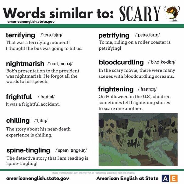 list of similar words in english pdf