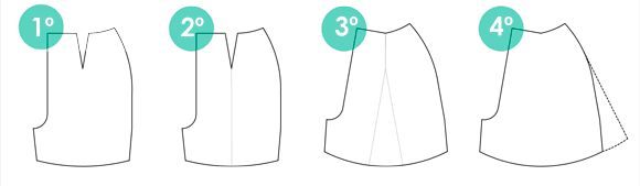 Patrón: falda-pantalón