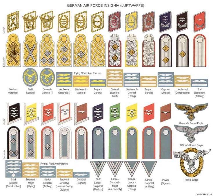military ranks - German Air Force WW2