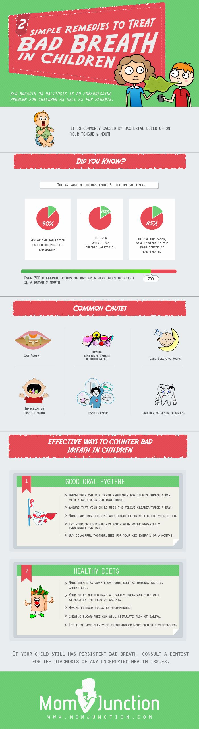 What Causes Bad Breath in Children #infographic #Health
