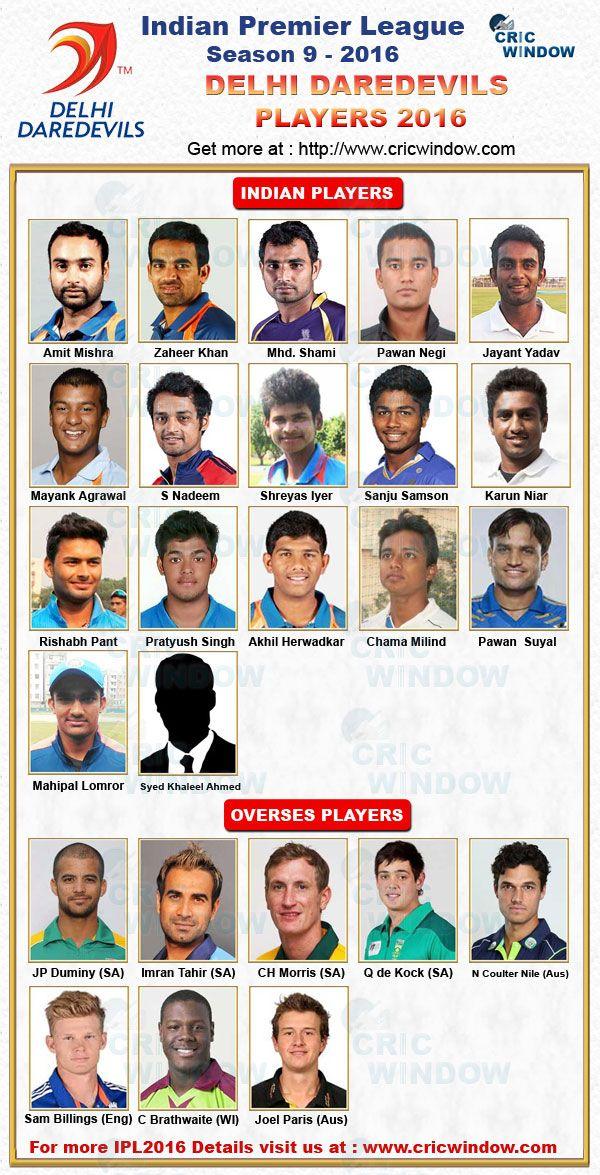 Delhi Daredevils : I like most...  Win IPL 2016 for your favorites...
