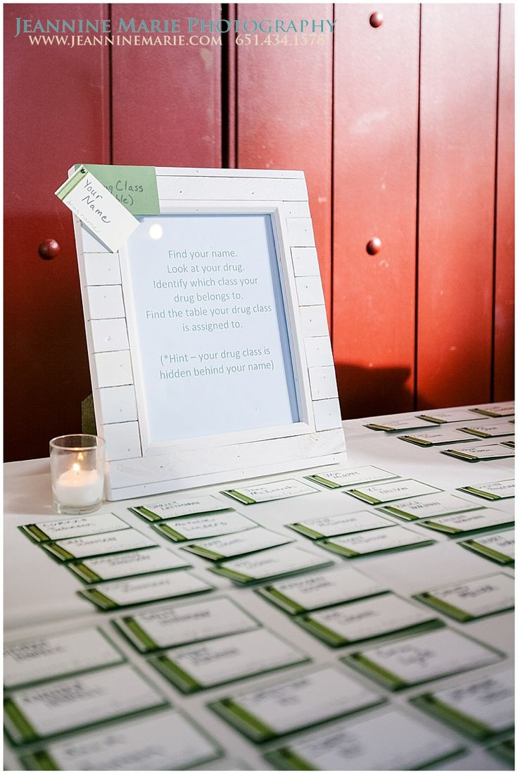 Wedding place cards/escort cards display at Twin Cities wedding venue, Lake Harriet Pavilion, photographed by Jeannine Marie Photography #weddingplacecards #weddingescortcards #realTwinCitiesweddings #LakeHarrietPavilionweddings #TwinCitiesweddingphotographer #JeannineMariePhotography