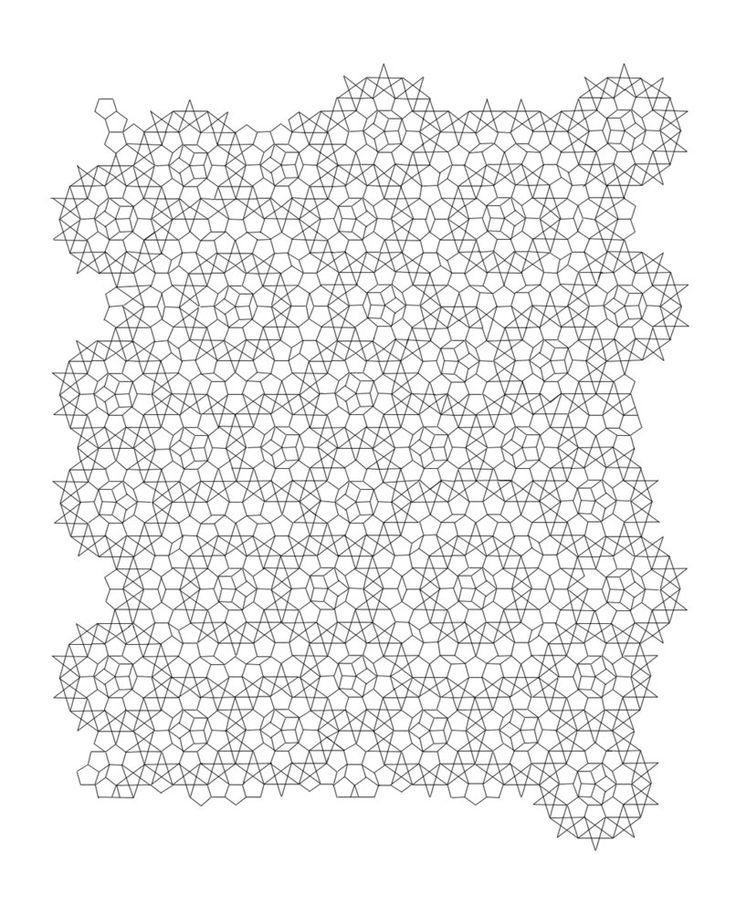 Passacaglia Graph by Ketutar
