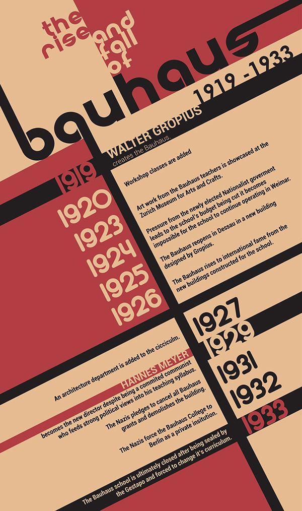 97 best BAUHAUS images on Pinterest Bauhaus, Bauhaus design and - school physical form