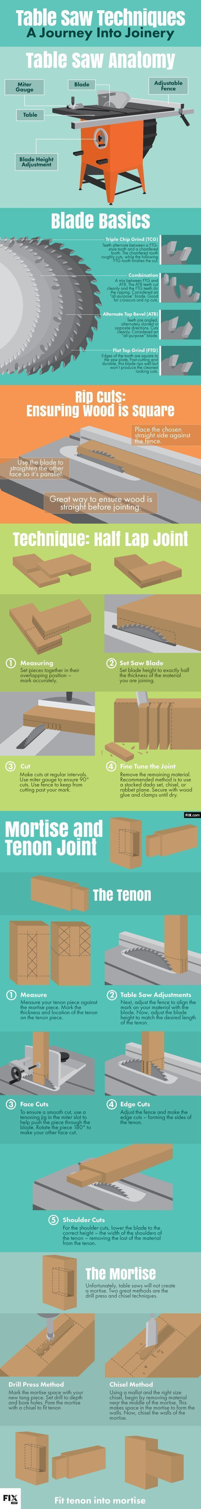 Table Saw Techniques http://www.fix.com/blog/table-saw-joinery-techniques/ #woodworkingbeginners