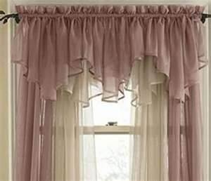 Image detail for -Valances are versatile window treatments | Building Design and ...