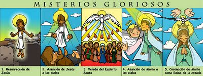 Dibujos para catequesis: MISTERIOS GLORIOSOS DEL ROSARIO