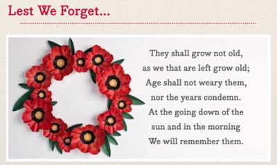 Facts-About-Anzac-Day-1