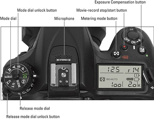 Top view of the Nikon D7200.  Cheat sheet for dummies