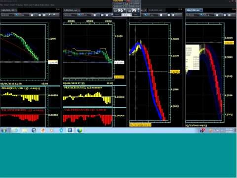 Forex trade from home