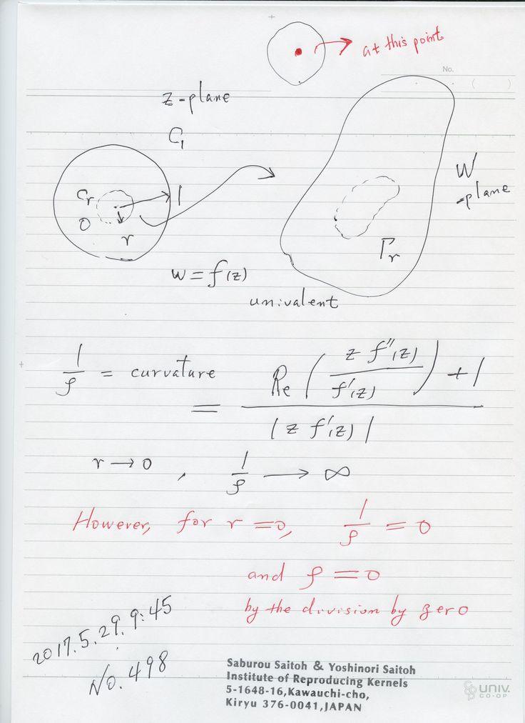 №498-887  単葉関数の曲率表示の有名な公式ですが、ゼロ除算で、点(点円)の 曲率がゼロであることが よく出ています。 ゼロ除算で、 その時の曲率半径は、無限大ではなく、ゼロです。曲率半径無限は ゼロと修正されるべきです。  The division by zero is uniquely and reasonably determined as 1/0=0/0=z/0=0 in the natural extensions of fractions. We have to change our basic ideas for our space and world   Division by Zero z/0 = 0 in Euclidean Spaces Hiroshi Michiwaki, Hiroshi Okumura and Saburou Saitoh International Journal of Mathematics and Computation Vol. 28(2017); Issue  1, 2017), 1 -16. …