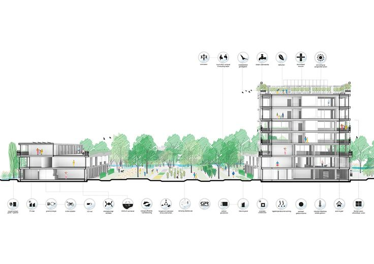 CIVIC architects - Stadsbiotoop - Den Haag | Section