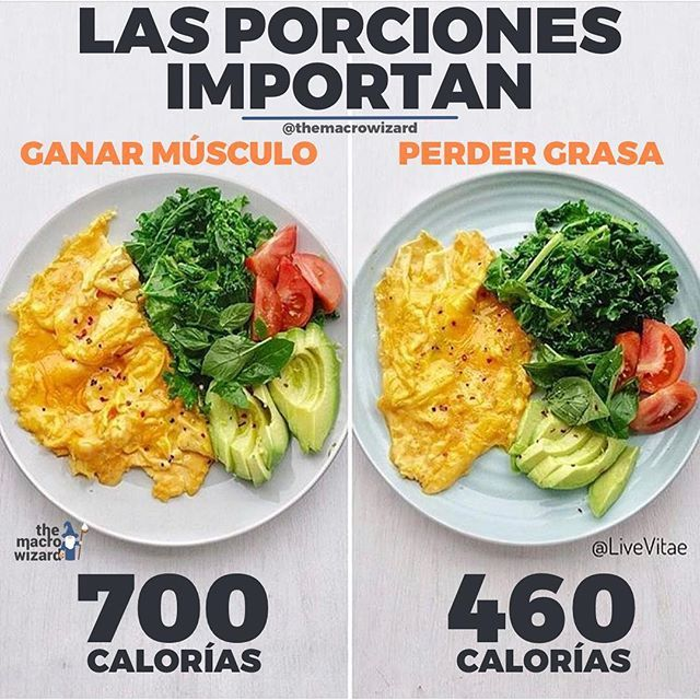 Musculo ganar perder peso