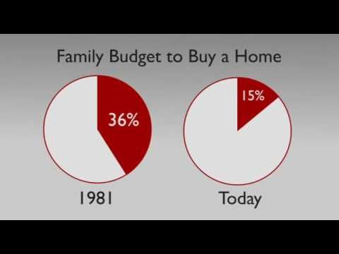 Home Buyer Tips - Affordability
