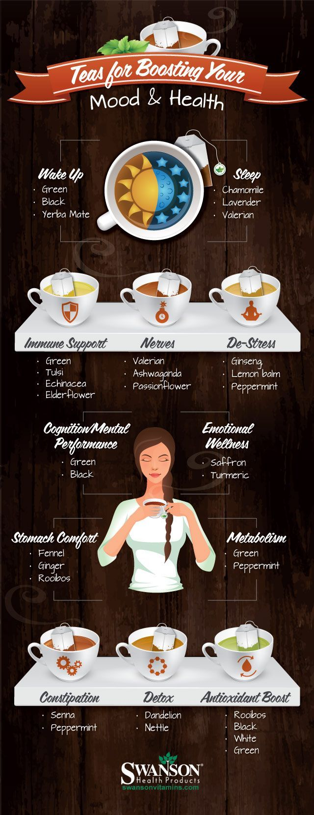 Pick your tea to help your mood and health issues. Tips to Enhance Your Mood & Health with Tea infographic