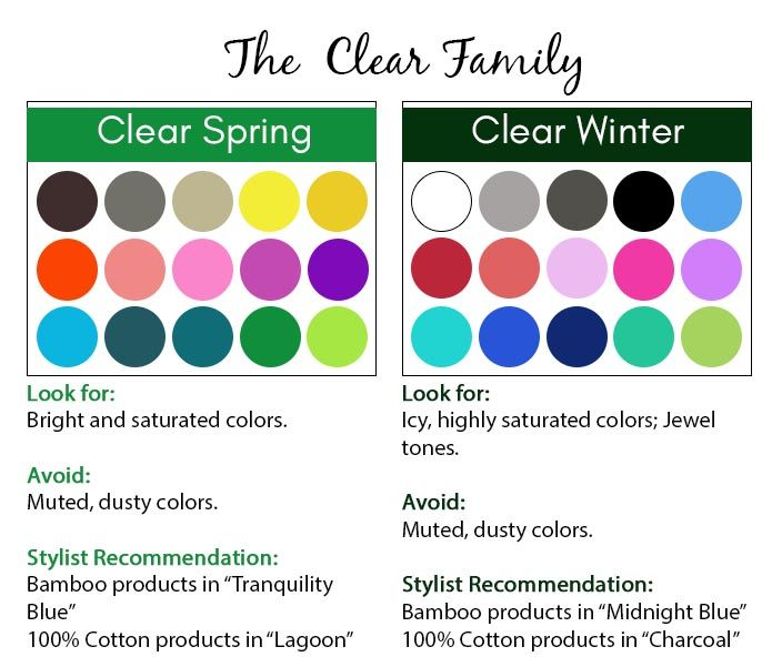 Clear Color Season Palette - Clear Spring and Clear Winter
