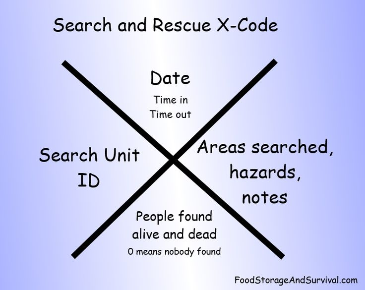 Search and Rescue X Code--What Does it Mean? - Food Storage and Survival