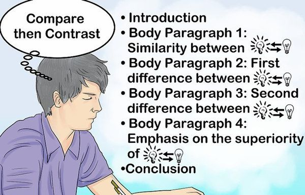 compare and contrast essay代写 最受欢迎的compare and contrast essay topics essay topics body paragraphs compare and contrast