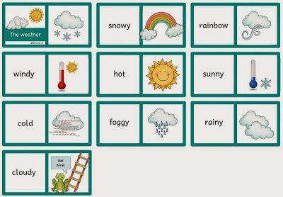 Englisch in der Grundschule: Domino weather