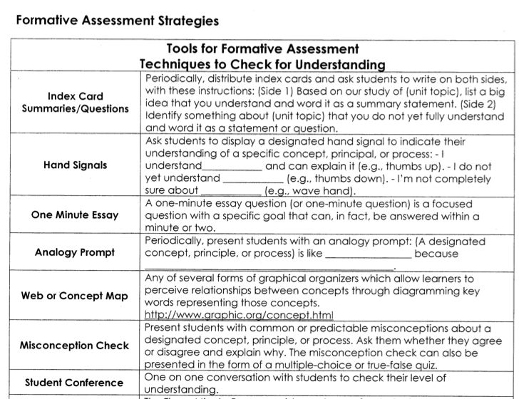 16 best Formative Assessment images on Pinterest Formative - formative assessment strategies