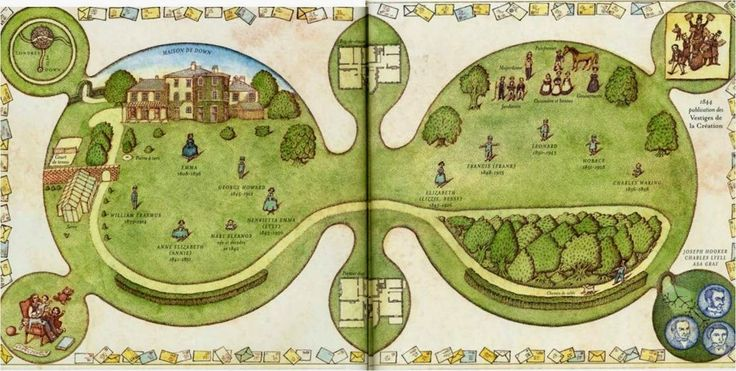 anatarambana literatura infantil: Peter Sís, o el imaginario domado