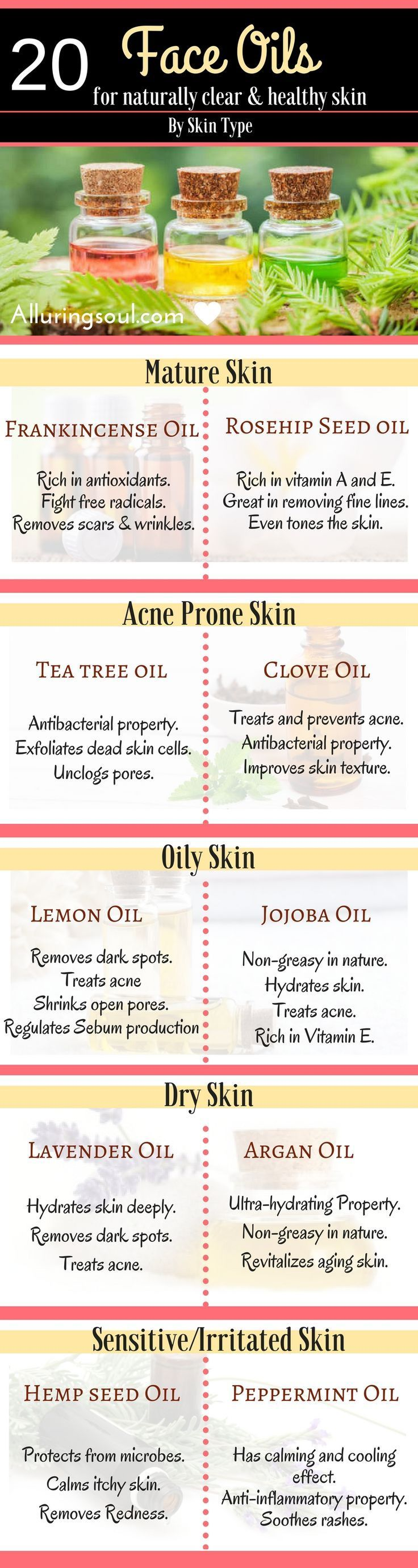 Face oils can do wonder on your skin. Whether you are suffering from acne or dry skin or oily skin or aging skin, face oil is the best remedy to make skin flawless, hydrated and glowing. Tea tree oil, rosehip oil, hemp seed oil , lavender oil, argan oil a