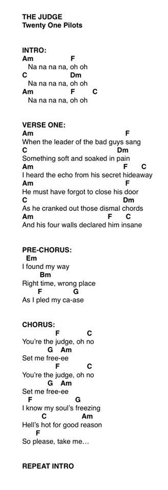 Amazing Santeria Chords Ukulele Component Beginner Guitar Piano