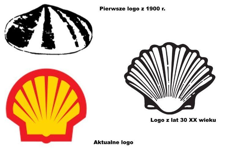 """Od ponad 100 lat symbol małży identyfikuje markę.  Nazwa """"Shell"""" pierwszy raz pojawiła się w 1891 r., logo - w 1901 r. i była to muszla małża. Później zmieniono ją na muszlę Pecten, czyli przegrzebka.  Przez lata logo symbolizujące Shell zmieniało się zgodnie z bieżącymi trendami w projektowaniu graficznym. Projektant Raymond Loewy stworzył i wprowadził obecny symbol w 1971 r. Od tego czasu uległ on jedynie kosmetycznym modyfikacjom, z logo zniknęła nazwa Shell, a pozostał sam symbol muszli."""