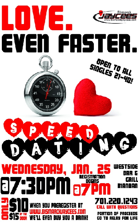 Speed dating christchurch